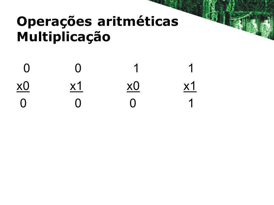 Operações aritméticas Multiplicação