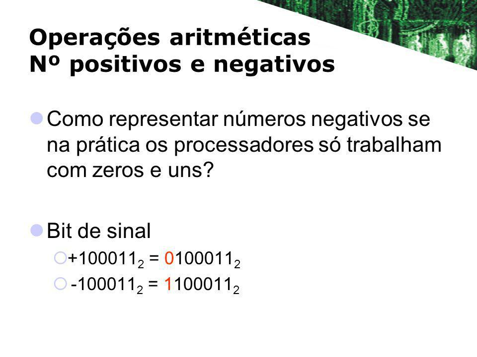 Operações aritméticas Nº positivos e negativos