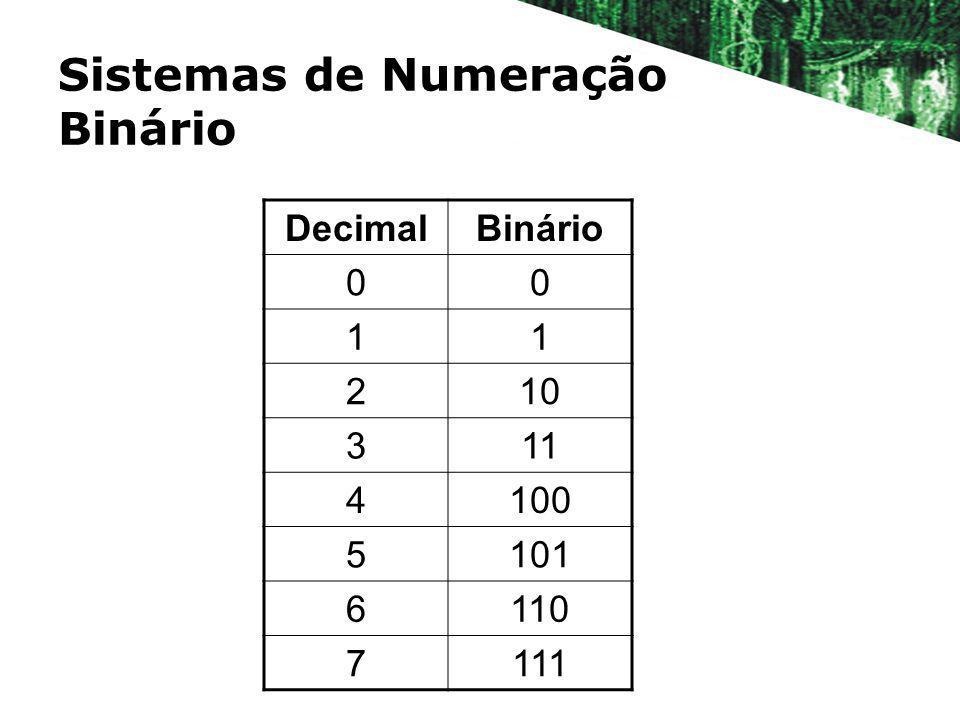 Sistemas de Numeração Binário