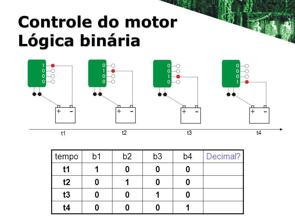 Controle do motor Lógica binária