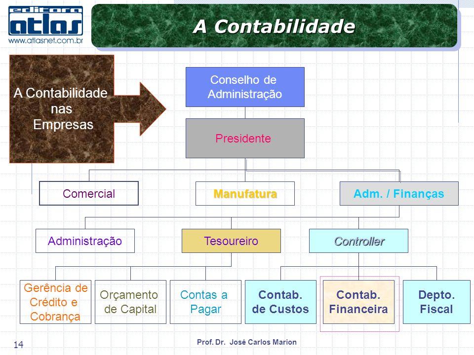 A Contabilidade A Contabilidade nas Empresas Controller Tesoureiro