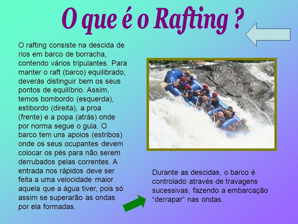 O que é o Rafting