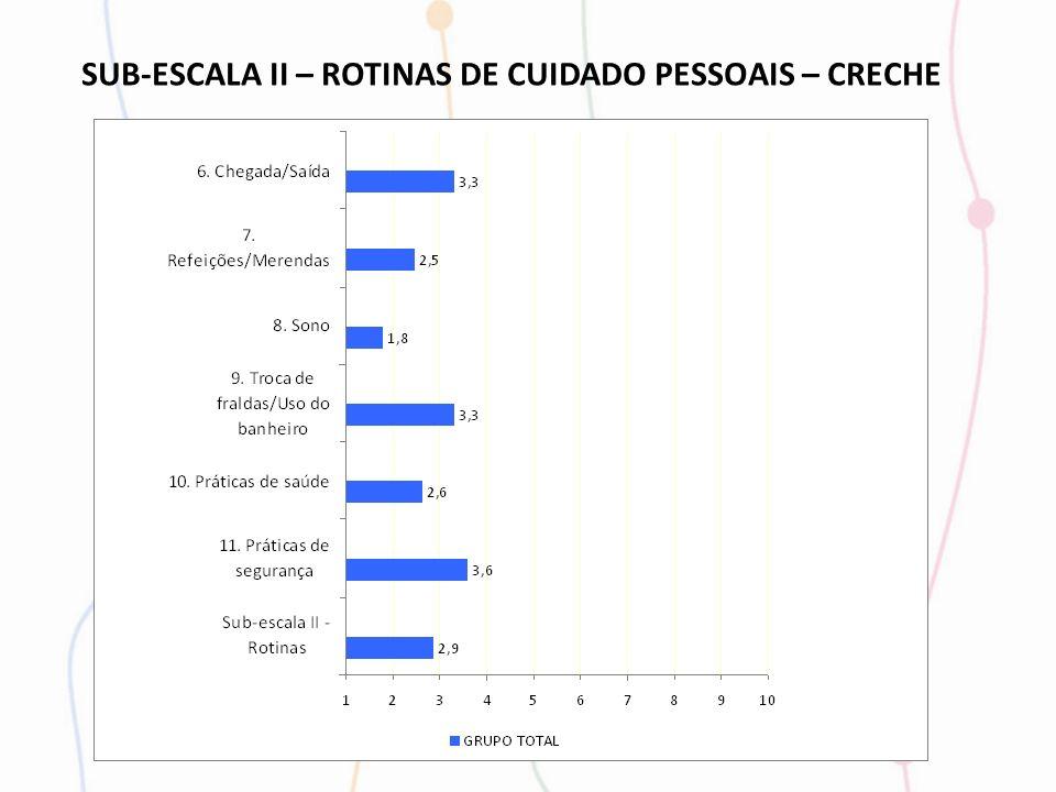SUB-ESCALA II – ROTINAS DE CUIDADO PESSOAIS – CRECHE