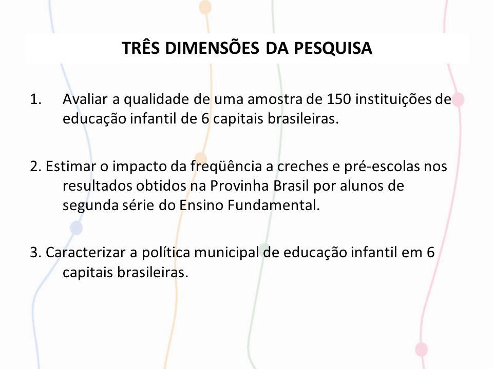 TRÊS DIMENSÕES DA PESQUISA