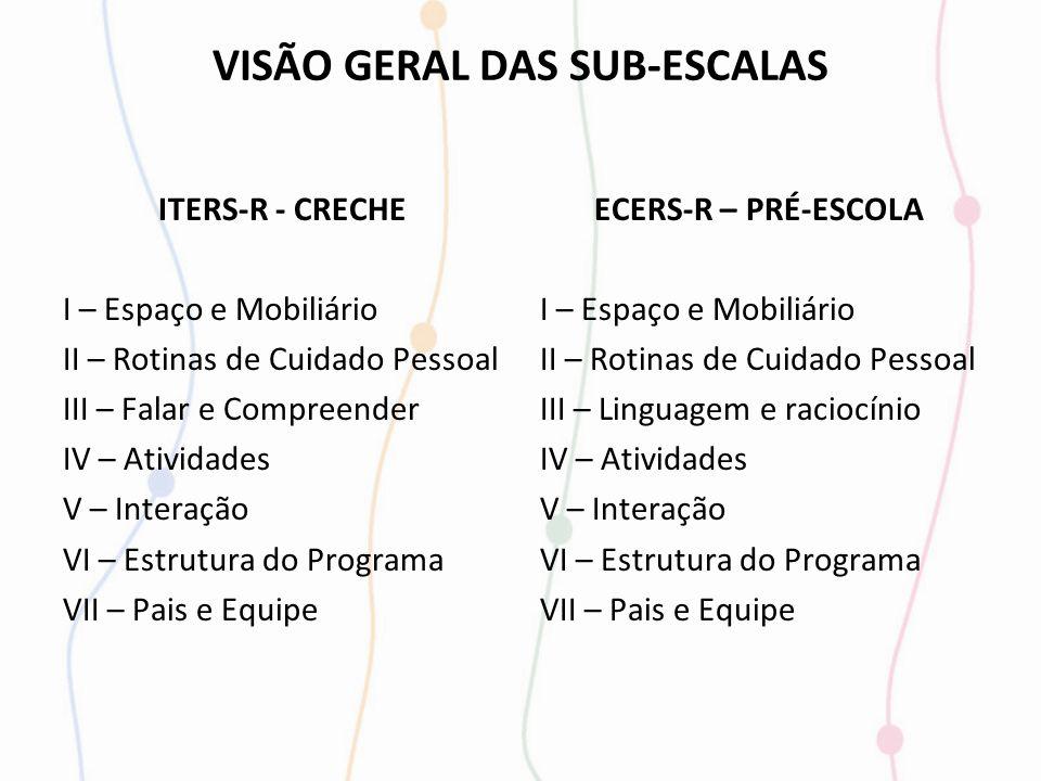 VISÃO GERAL DAS SUB-ESCALAS