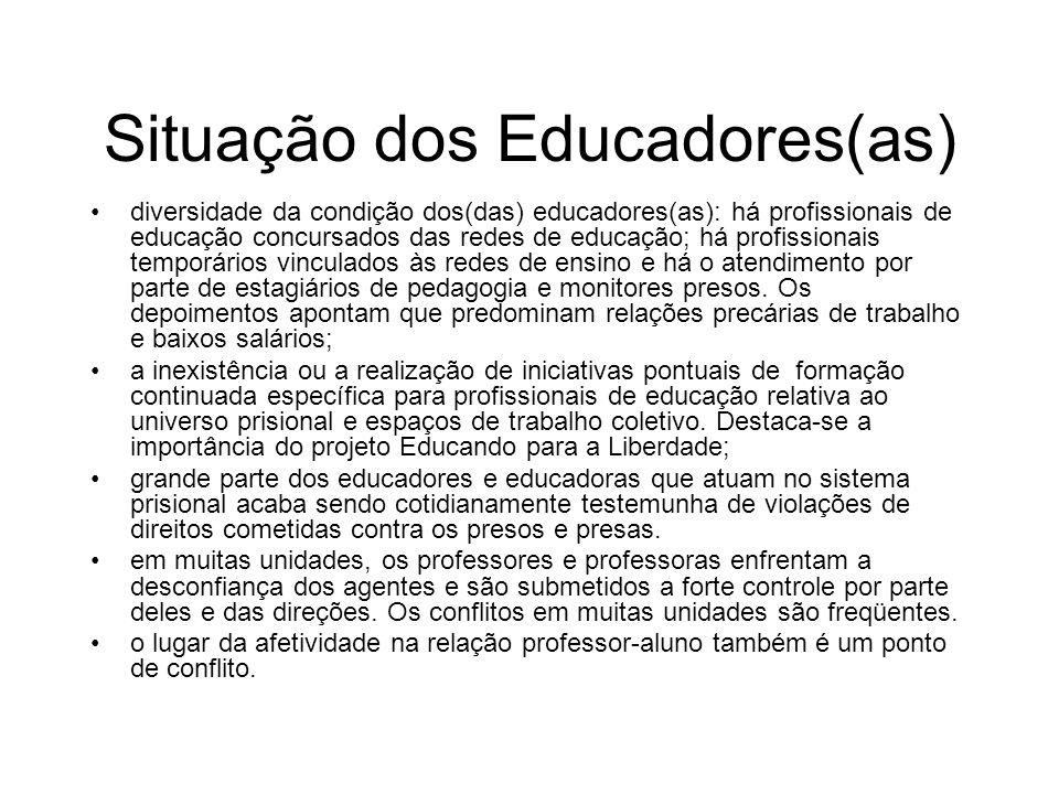 Situação dos Educadores(as)