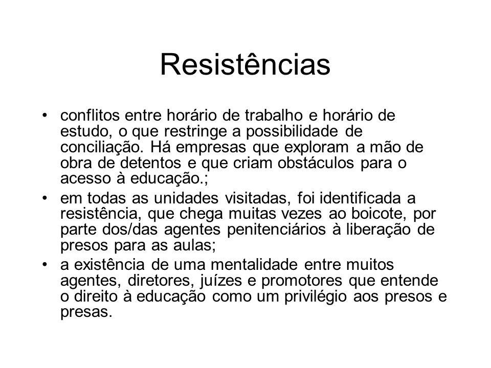 Resistências