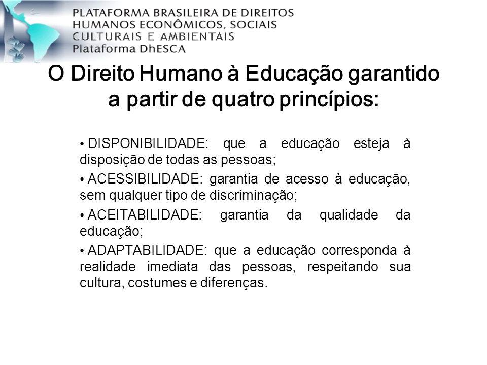 O Direito Humano à Educação garantido a partir de quatro princípios: