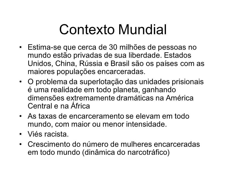 Contexto Mundial