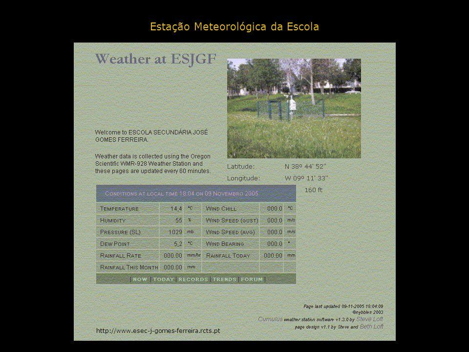 Estação Meteorológica da Escola