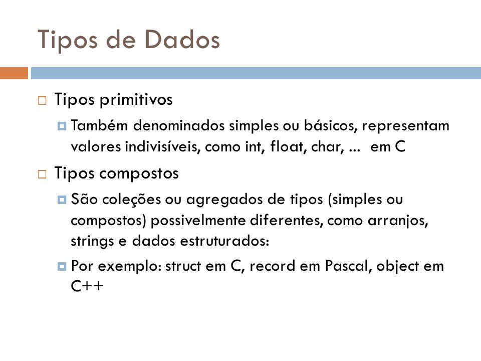 Tipos de Dados Tipos primitivos Tipos compostos