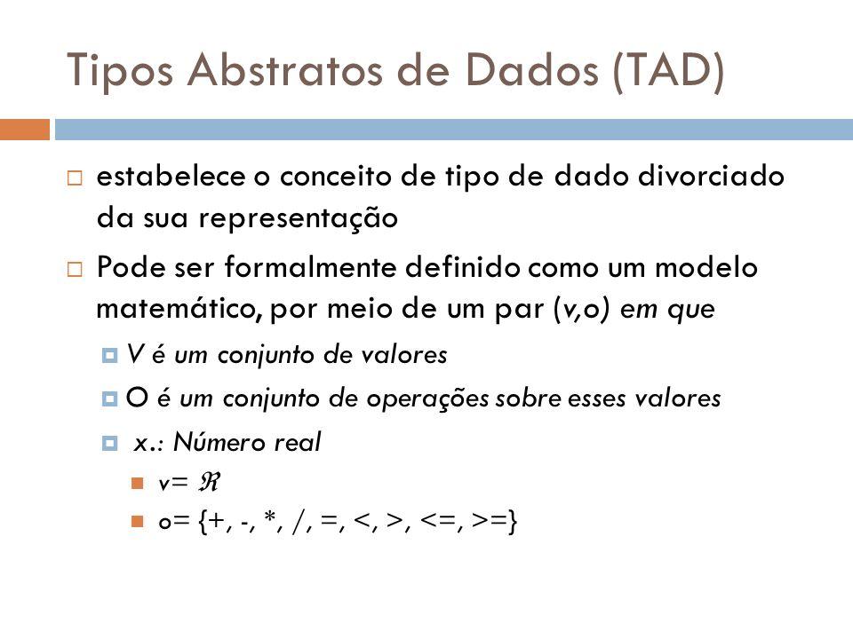 Tipos Abstratos de Dados (TAD)