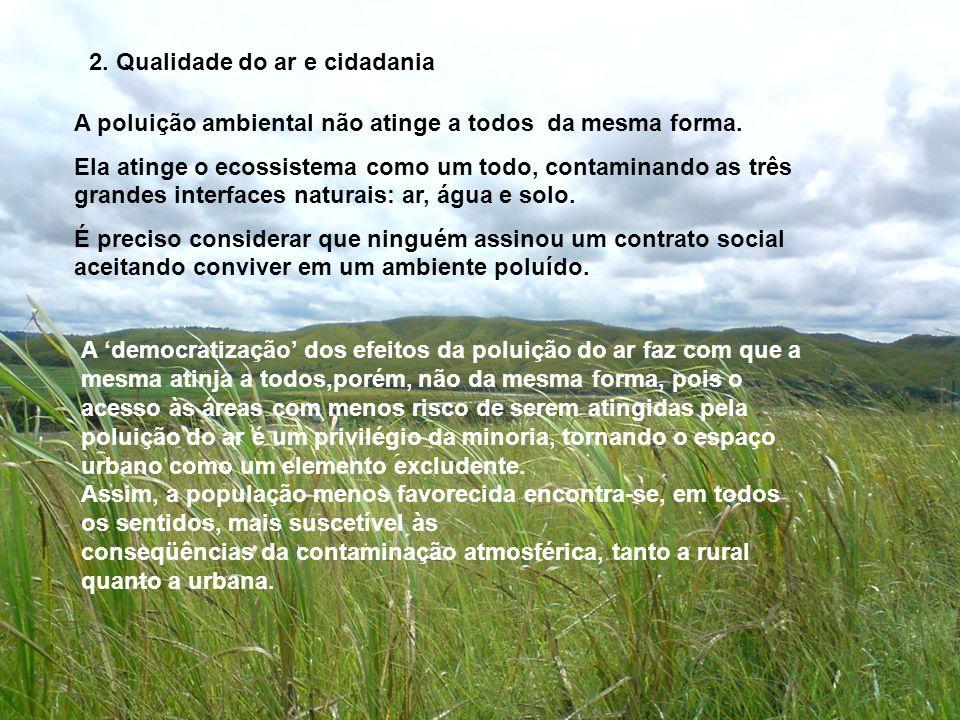 2. Qualidade do ar e cidadania