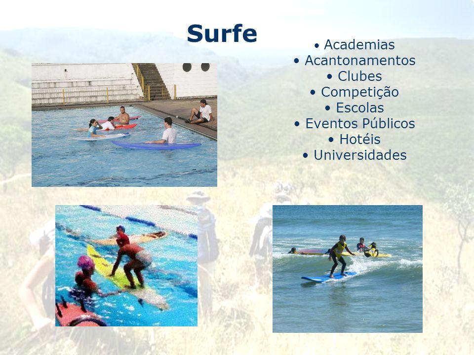 Surfe Acantonamentos Clubes Competição Escolas Eventos Públicos Hotéis