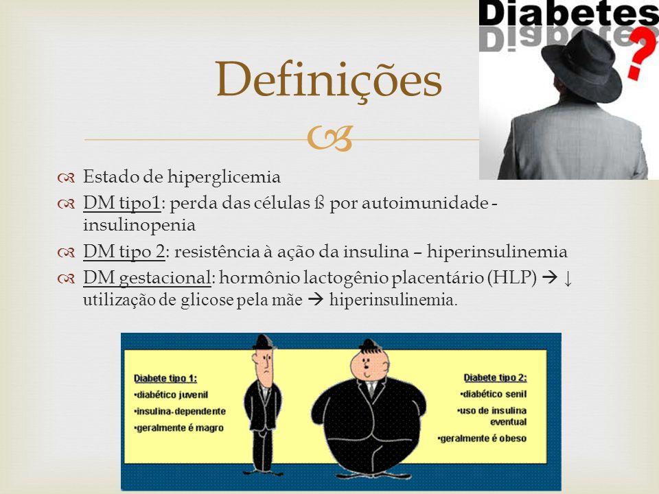 Definições Estado de hiperglicemia