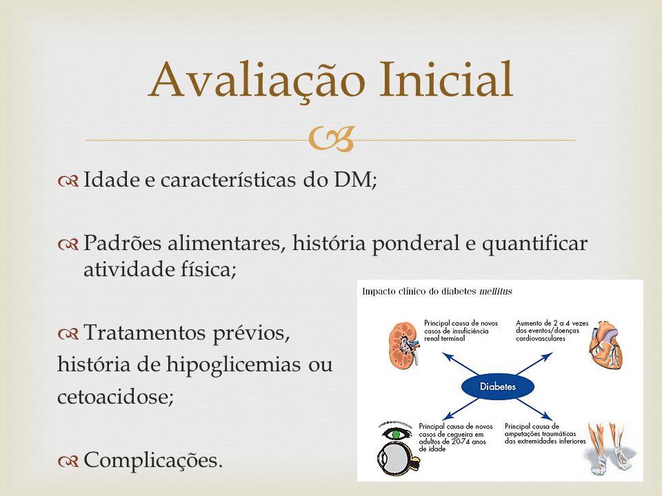 Avaliação Inicial Idade e características do DM;