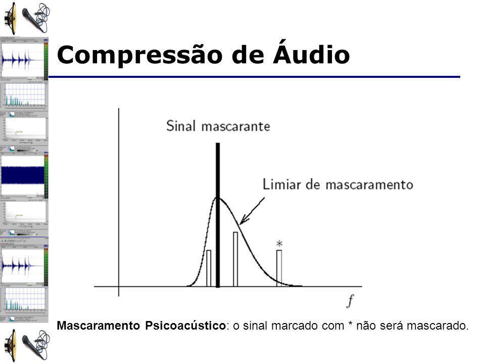 Compressão de Áudio Mascaramento Psicoacústico: o sinal marcado com * não será mascarado.