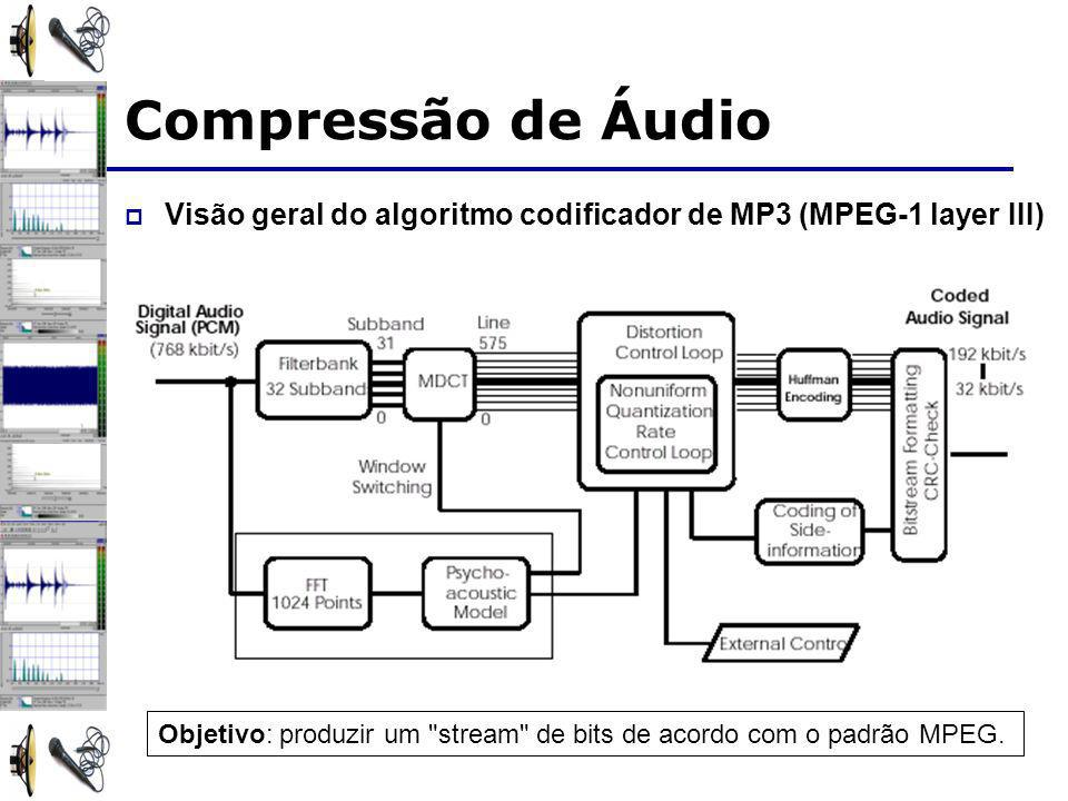 Compressão de Áudio Visão geral do algoritmo codificador de MP3 (MPEG-1 layer III)