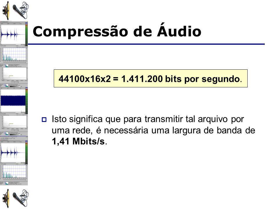 Compressão de Áudio 44100x16x2 = 1.411.200 bits por segundo.