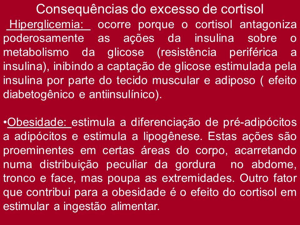 Consequências do excesso de cortisol
