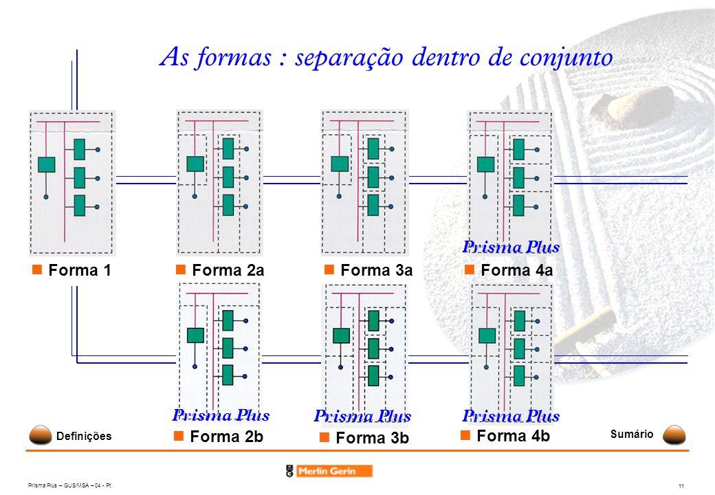 As formas : separação dentro de conjunto
