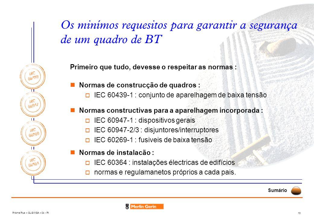 Os minímos requesitos para garantir a segurança de um quadro de BT