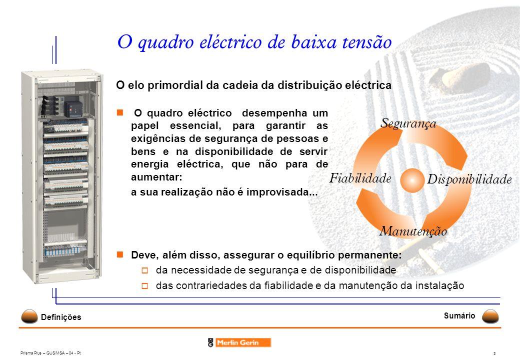 O quadro eléctrico de baixa tensão