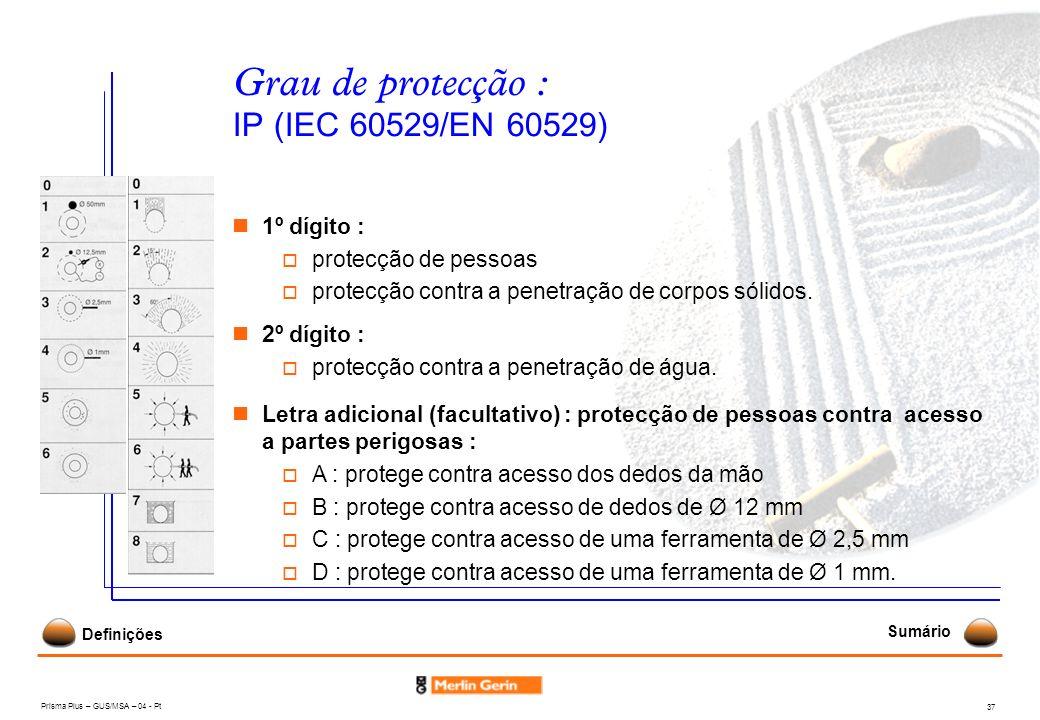 Grau de protecção : IP (IEC 60529/EN 60529)