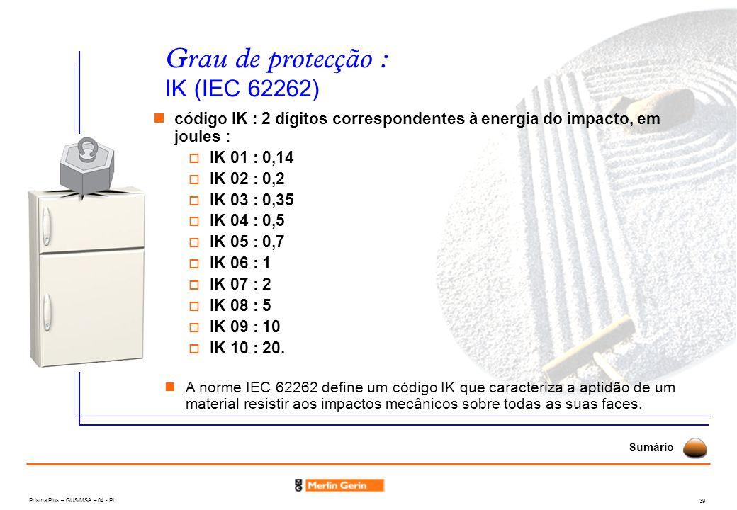 Grau de protecção : IK (IEC 62262)