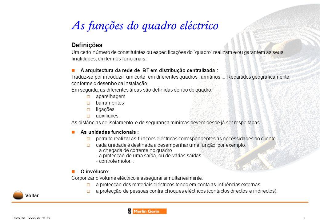 As funções do quadro eléctrico