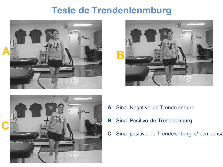 Teste de Trendenlenmburg