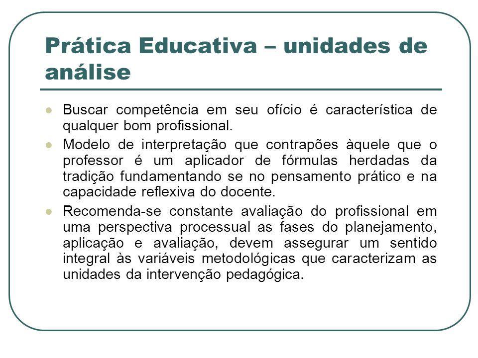 Prática Educativa – unidades de análise