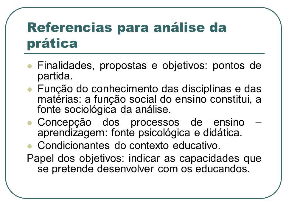 Referencias para análise da prática