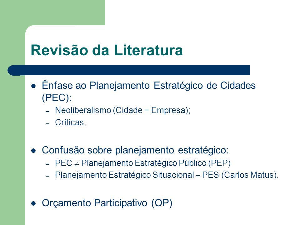 Revisão da Literatura Ênfase ao Planejamento Estratégico de Cidades (PEC): Neoliberalismo (Cidade = Empresa);