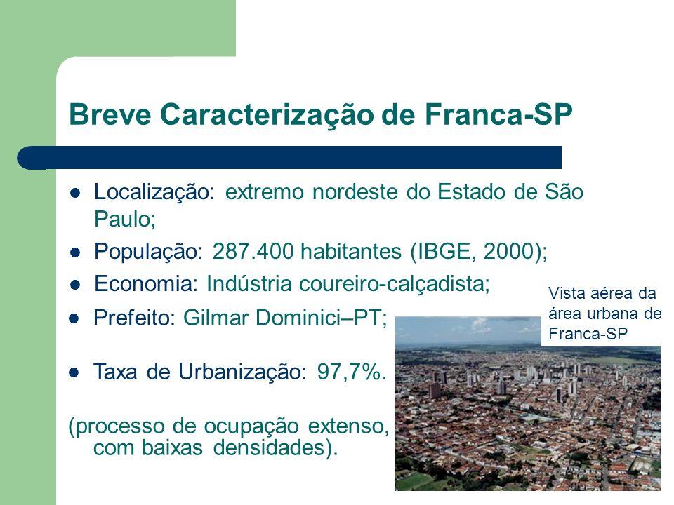 Breve Caracterização de Franca-SP