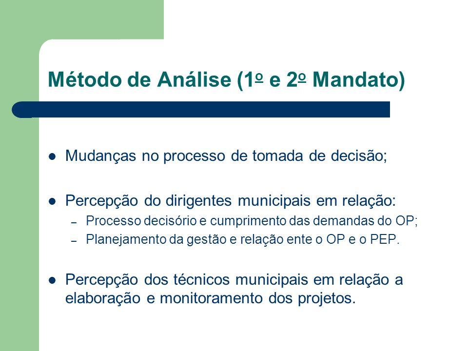 Método de Análise (1o e 2o Mandato)