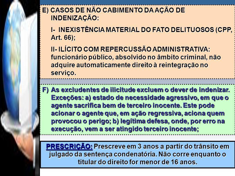 E) CASOS DE NÃO CABIMENTO DA AÇÃO DE INDENIZAÇÃO: