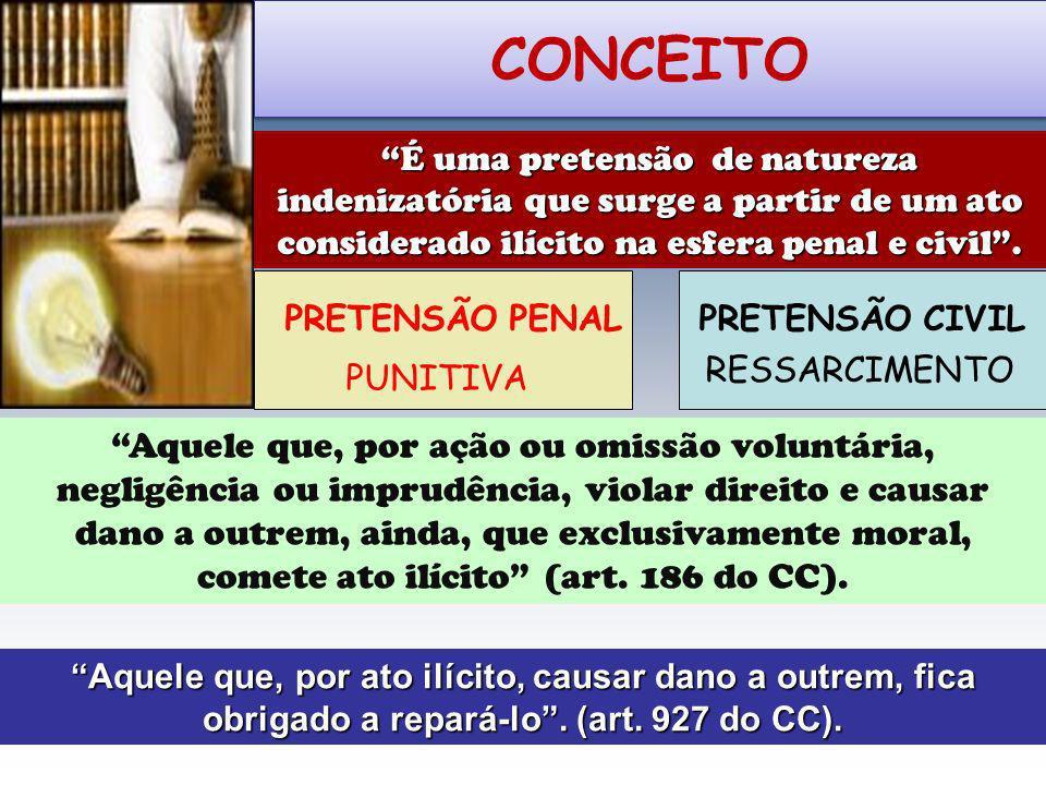 CONCEITO É uma pretensão de natureza indenizatória que surge a partir de um ato considerado ilícito na esfera penal e civil .