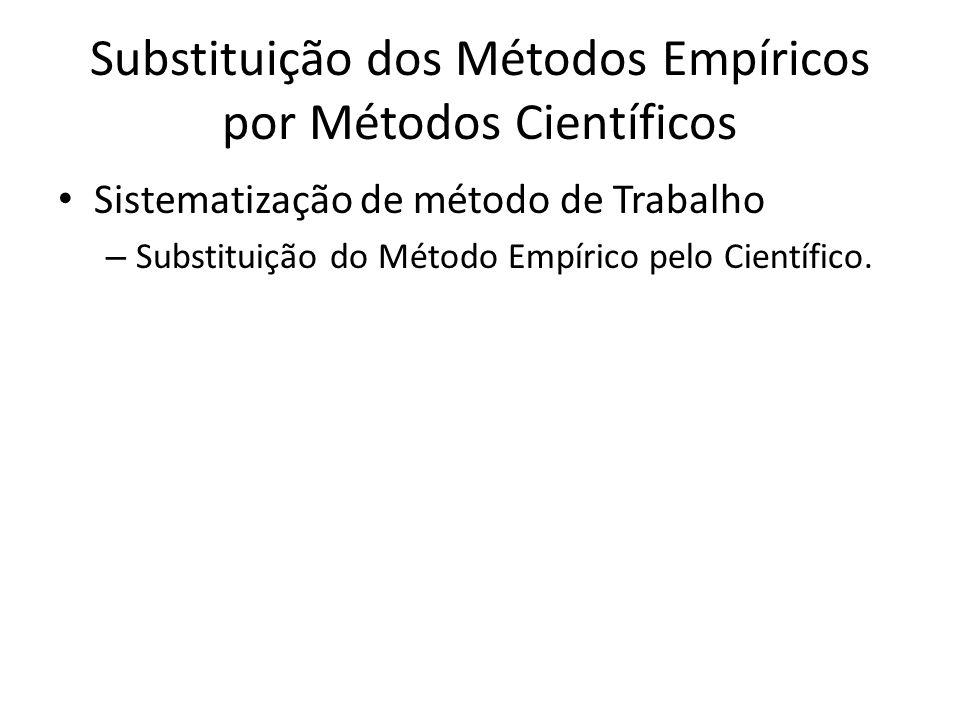 Substituição dos Métodos Empíricos por Métodos Científicos