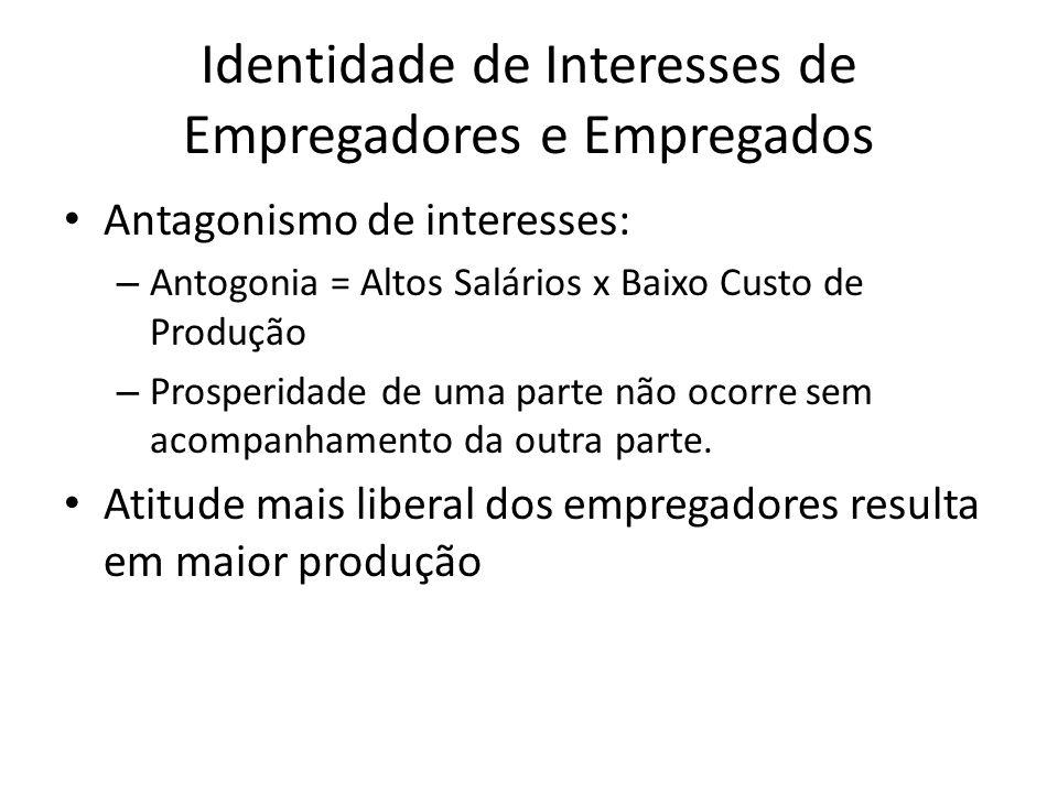 Identidade de Interesses de Empregadores e Empregados