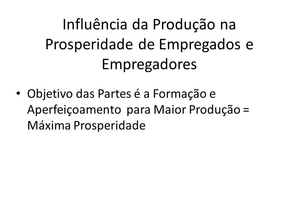 Influência da Produção na Prosperidade de Empregados e Empregadores