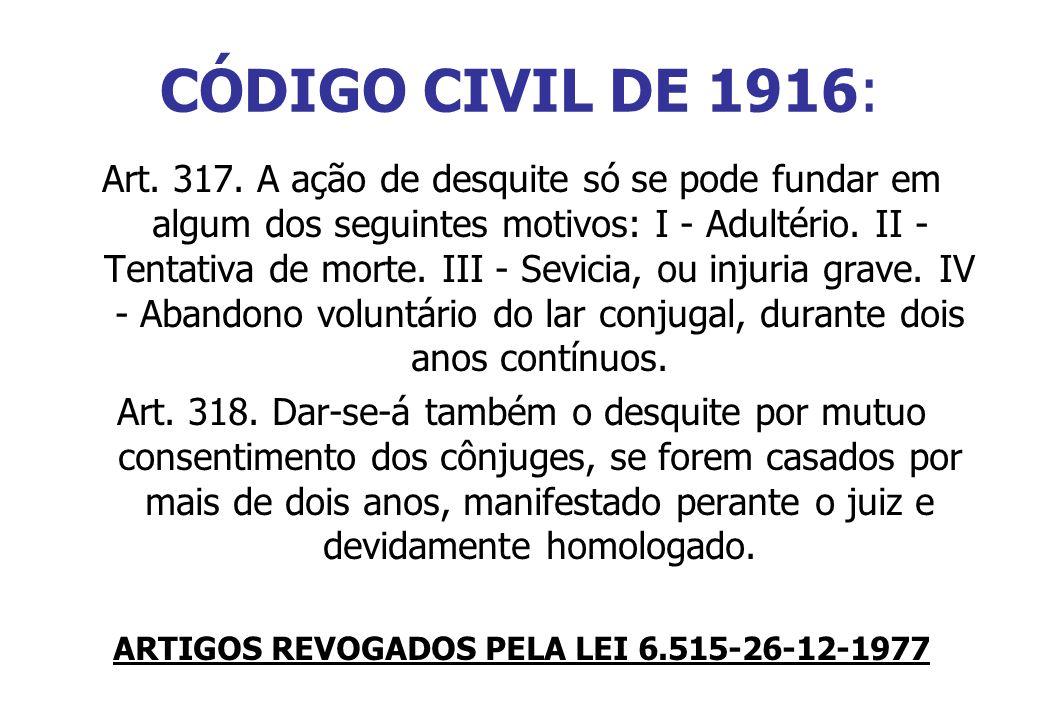 ARTIGOS REVOGADOS PELA LEI 6.515-26-12-1977