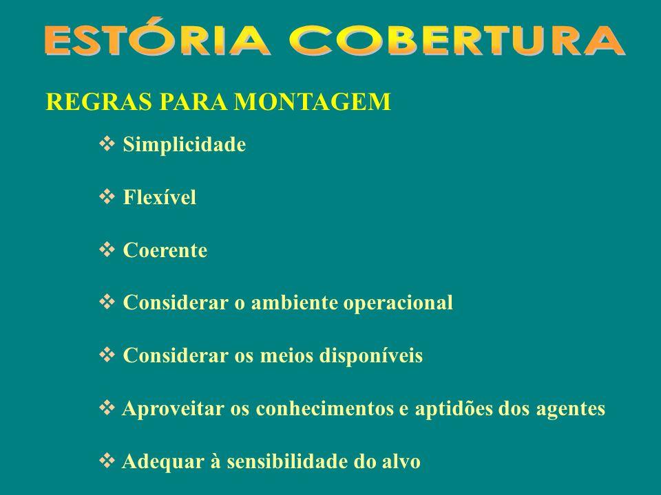 ESTÓRIA COBERTURA REGRAS PARA MONTAGEM Simplicidade Flexível Coerente