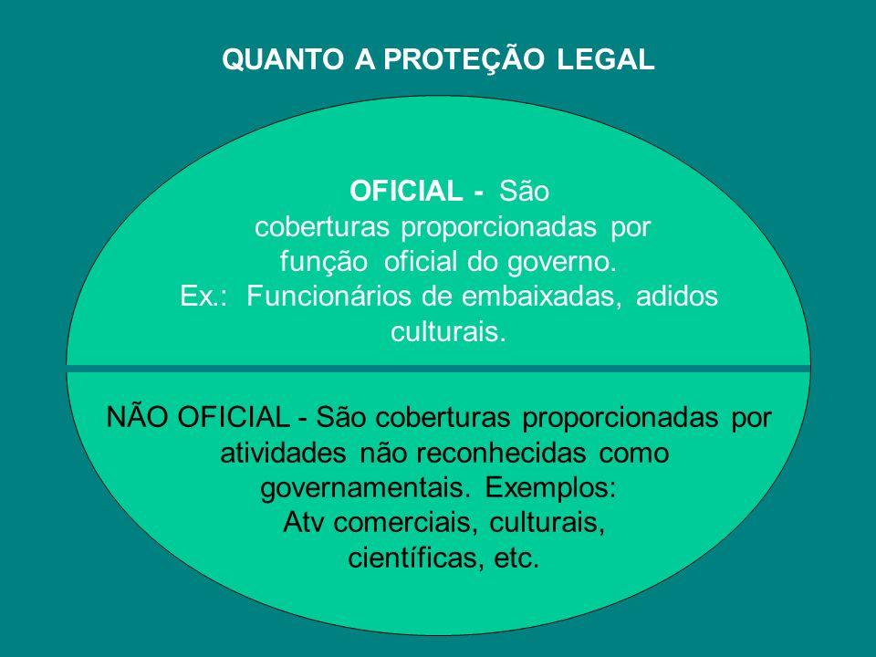 QUANTO A PROTEÇÃO LEGAL