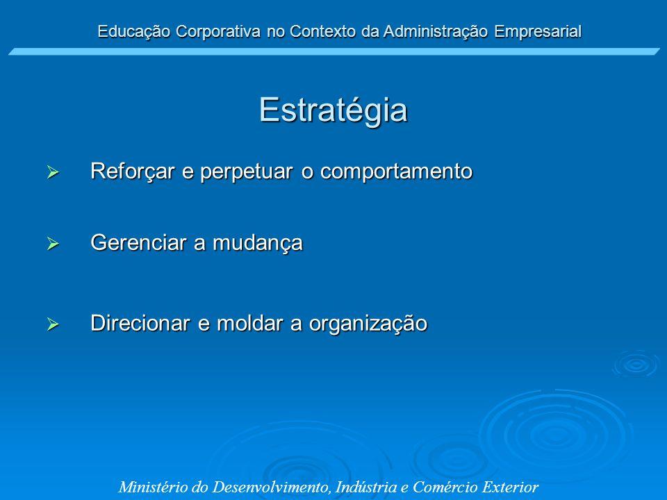 Estratégia Reforçar e perpetuar o comportamento Gerenciar a mudança