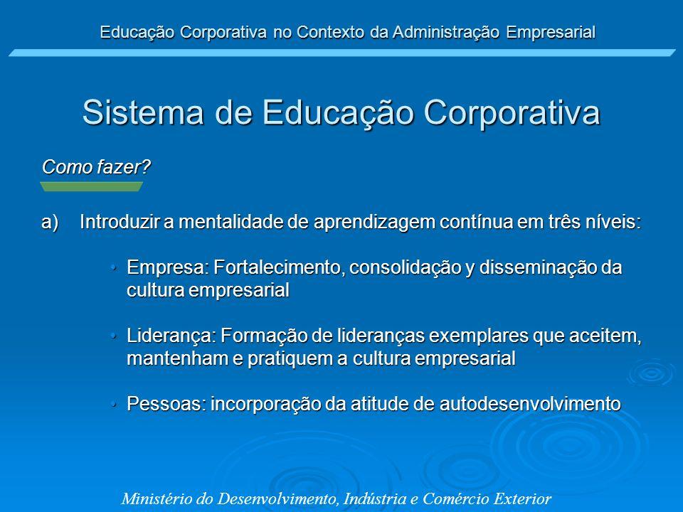 Sistema de Educação Corporativa