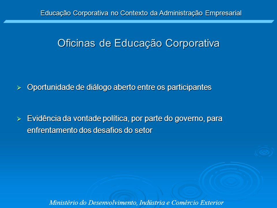 Oficinas de Educação Corporativa