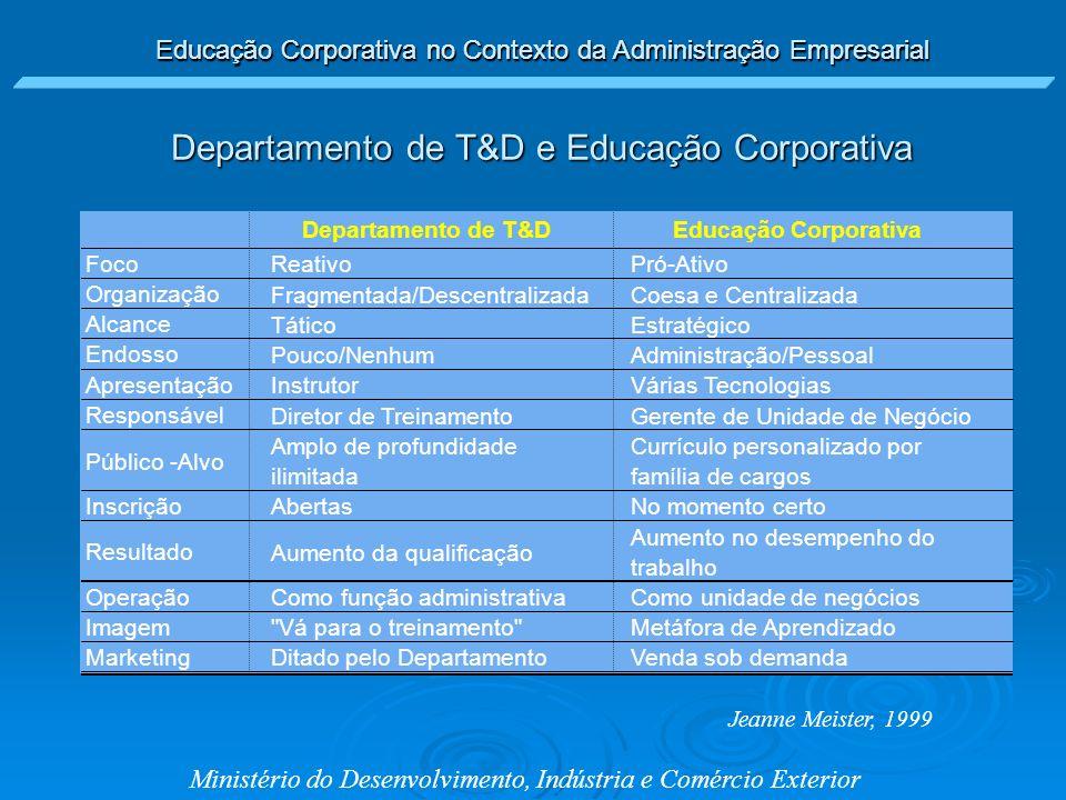 Departamento de T&D e Educação Corporativa