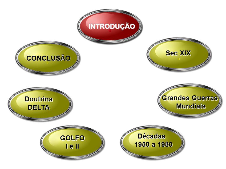INTRODUÇÃO Sec XIX. CONCLUSÃO. Grandes Guerras. Mundiais. Doutrina. DELTA. GOLFO. I e II. Décadas.