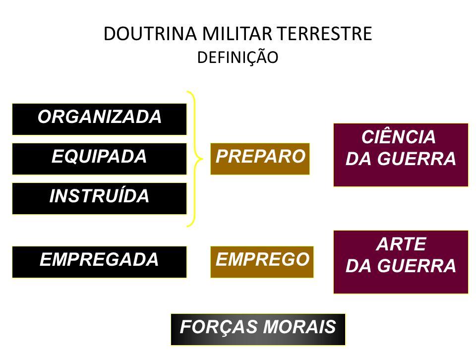 DOUTRINA MILITAR TERRESTRE DEFINIÇÃO